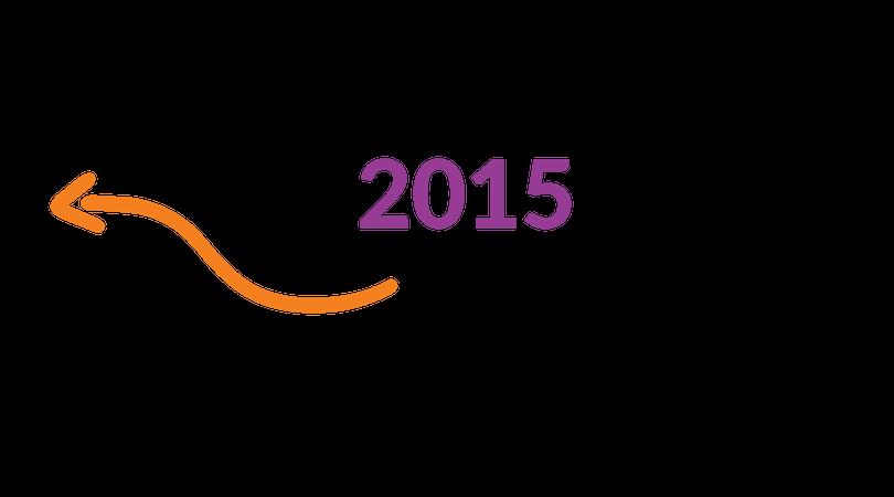 2015Timeline